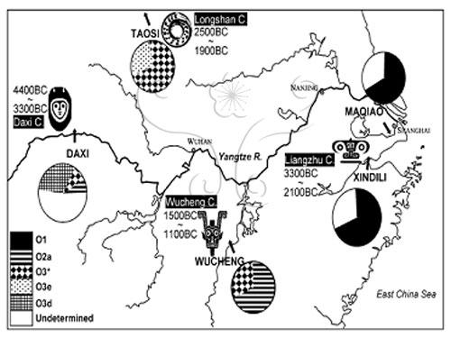 華南史前文化人分佈圖以及其Y染色體單倍型頻率