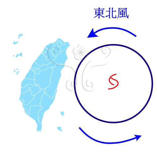 颱風中心在臺灣東部海面時以偏北風為主