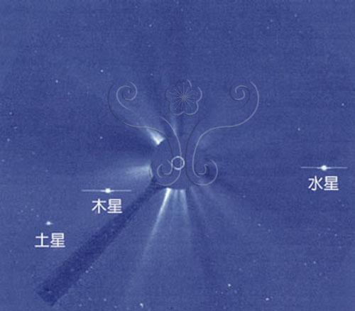 2000年5月3日利用日冕儀營造出假日食景觀中所能看到「七曜同宮」的局部景觀
