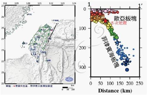 左圖紅色星形符號為地震震央的位置