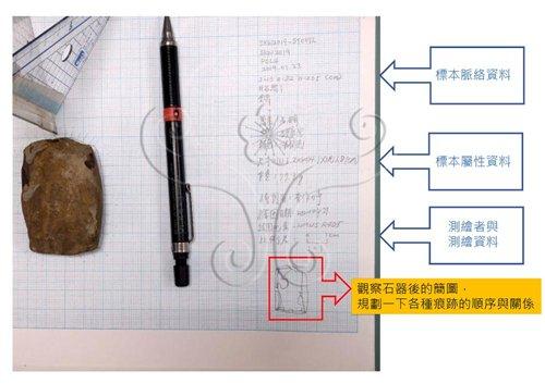 圖3測繪的紀錄書寫